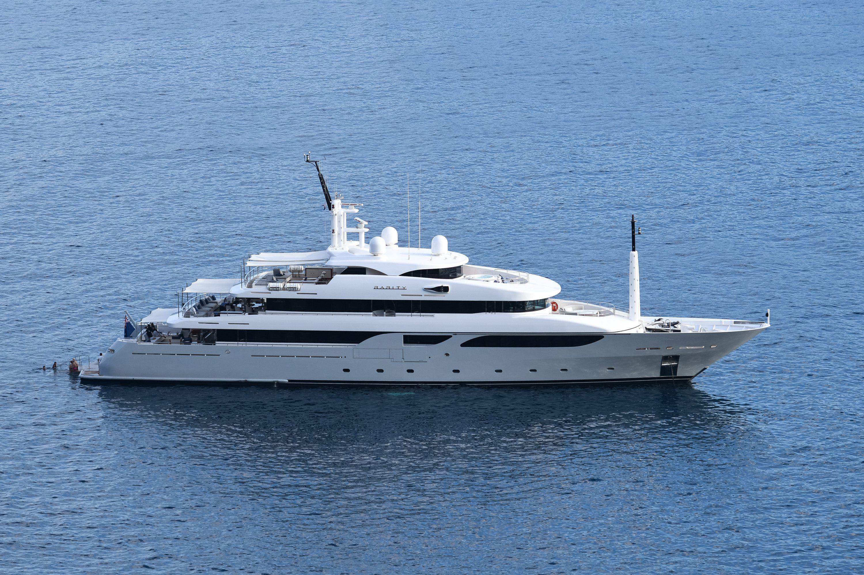 Jon Bon Jovi yacht, ship